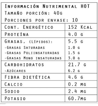 Información nutrimental del Hot-Cake sabor chocolate Avocoa 400 g de Brillarmas