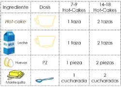 Modo de preparación de los Hot-Cakes 440 g