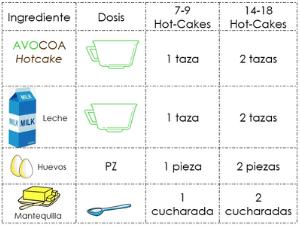 Modo de preparación del Hot-cake sabor chocolate Avocoa 400 g de Brillarmas