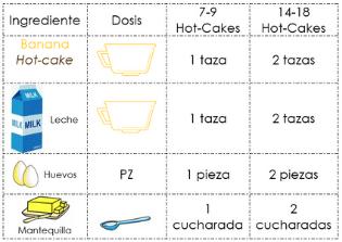 Modo de preparación del Hot-Cake sabor plátano Banana 440 g de Brillarmas