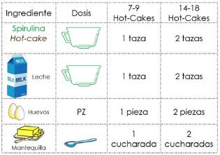 Modo de preparación del Hot-Cake Spirulina 440 g de Brillarmas